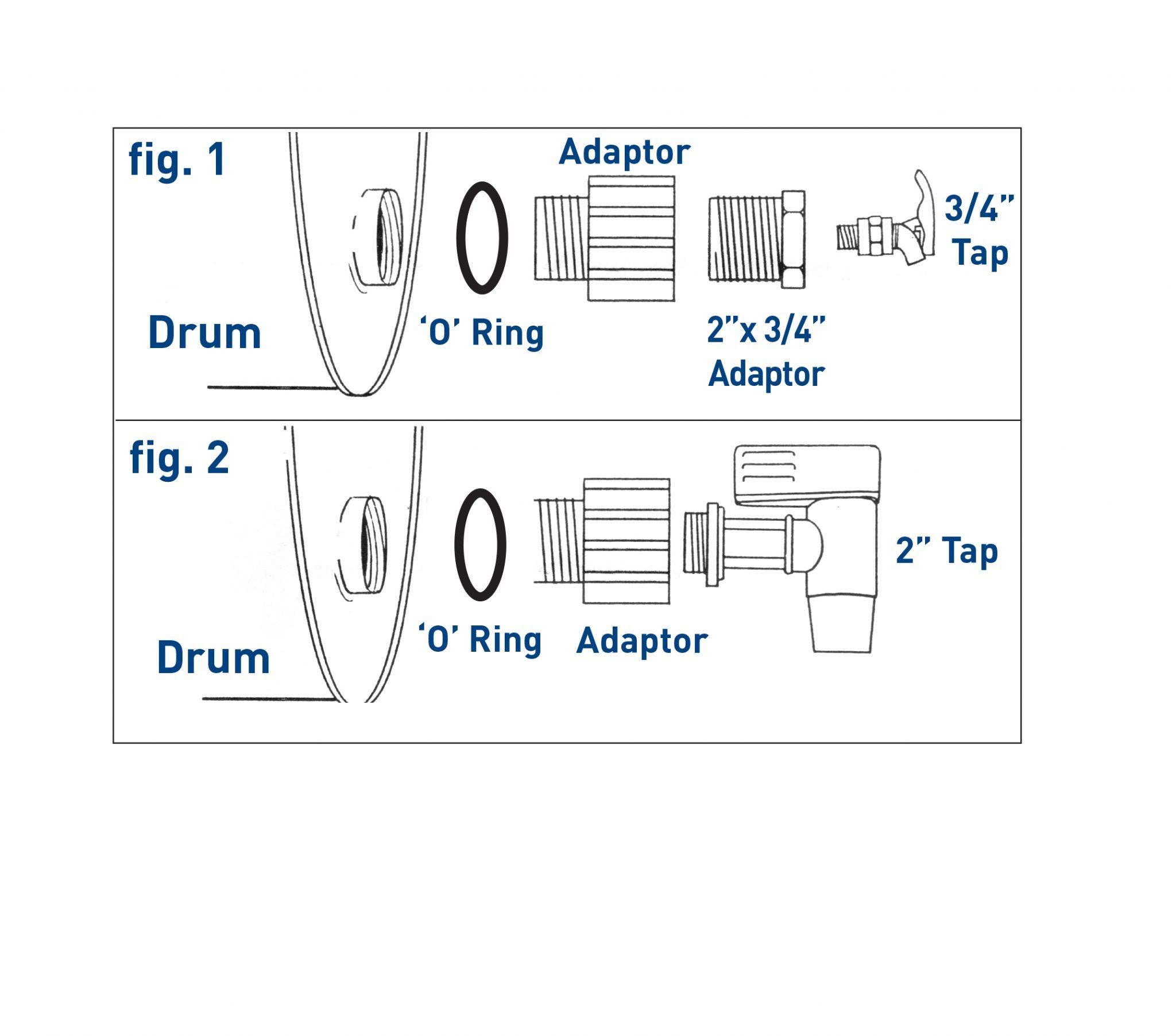 barrel adaptors - ige